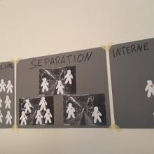 Gruppenbildung im Konzentrationslager